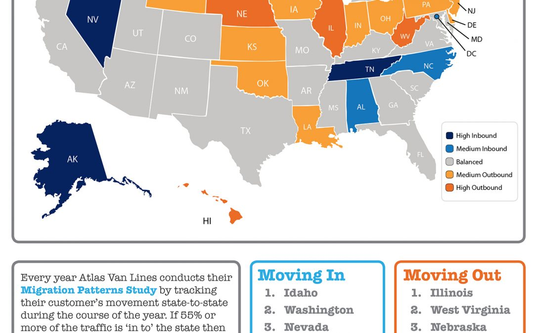Where Did Americans Move in 2017?