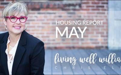 May 2019 Middle TN Housing Market Report
