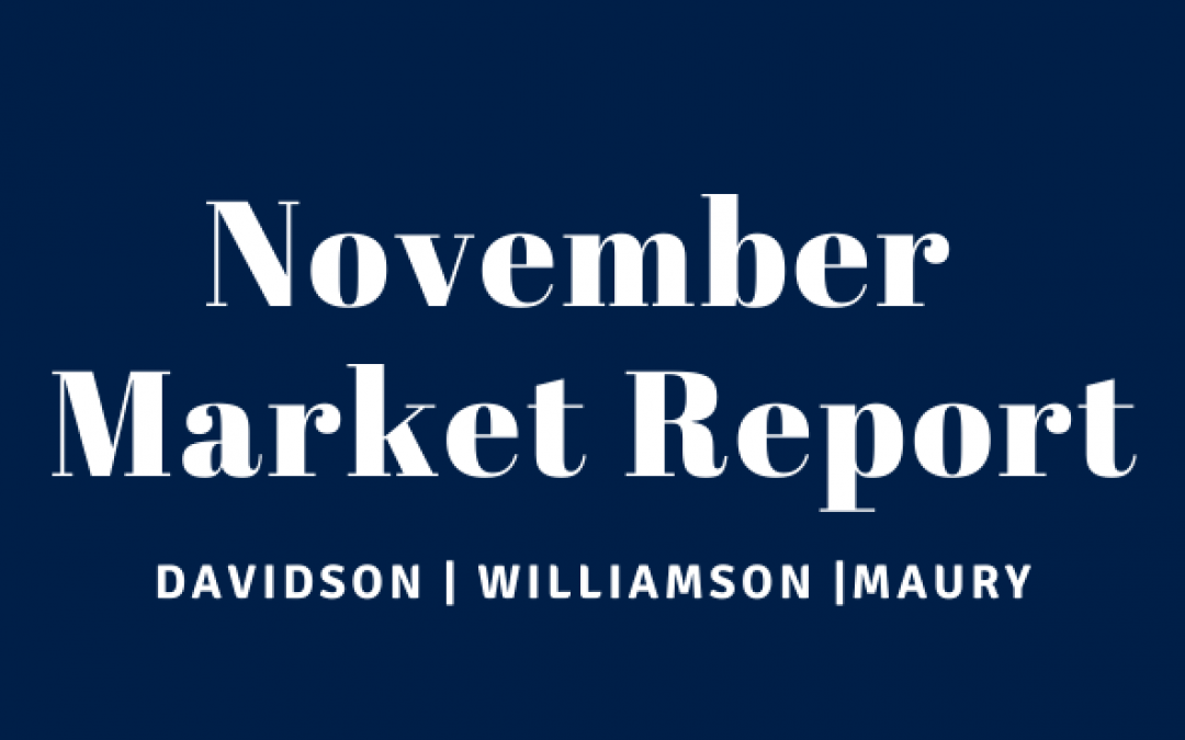November Market Report for Williamson, Davidson and Maury County