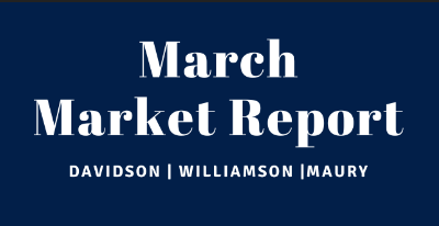 March Market Report for Williamson, Davidson and Maury County