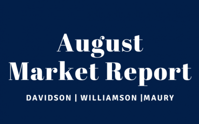 August Market Report for Williamson, Davidson and Maury County